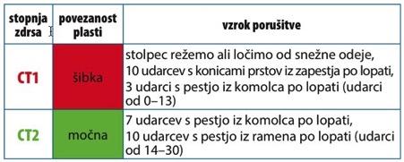 20150114_grs_kamnik_nasveti_zima_ocena
